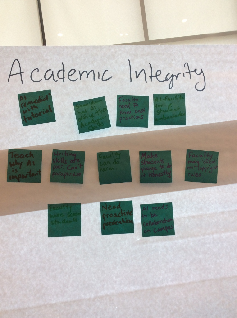 Academic Integrity discussion.