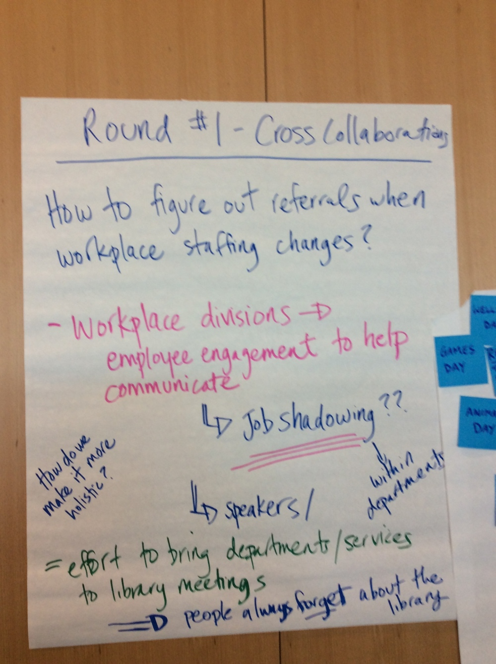 Cross Collaboration discussions.