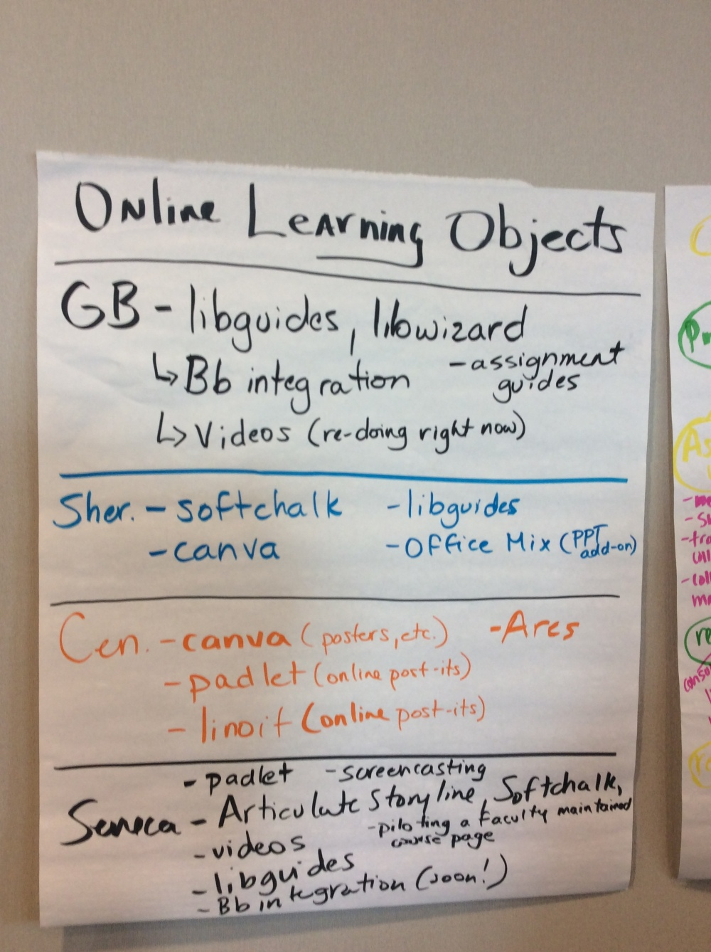 Online Learning Objects discussion.